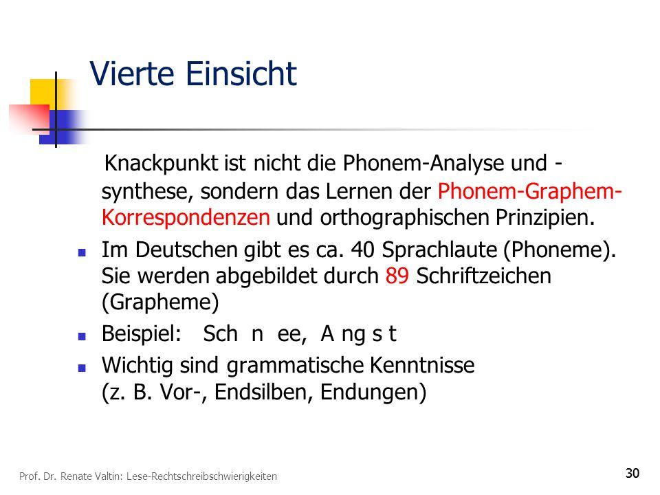 30 Vierte Einsicht Knackpunkt ist nicht die Phonem-Analyse und - synthese, sondern das Lernen der Phonem-Graphem- Korrespondenzen und orthographischen