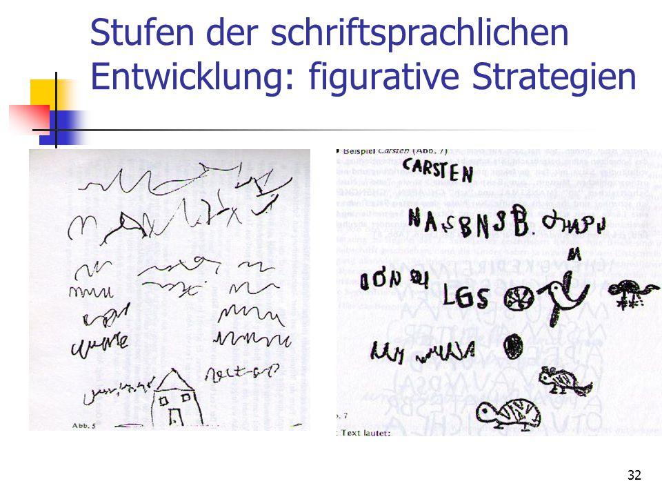 32 Stufen der schriftsprachlichen Entwicklung: figurative Strategien