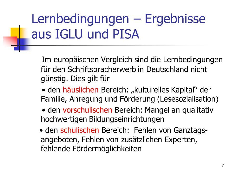 7 Lernbedingungen – Ergebnisse aus IGLU und PISA Im europäischen Vergleich sind die Lernbedingungen für den Schriftspracherwerb in Deutschland nicht g