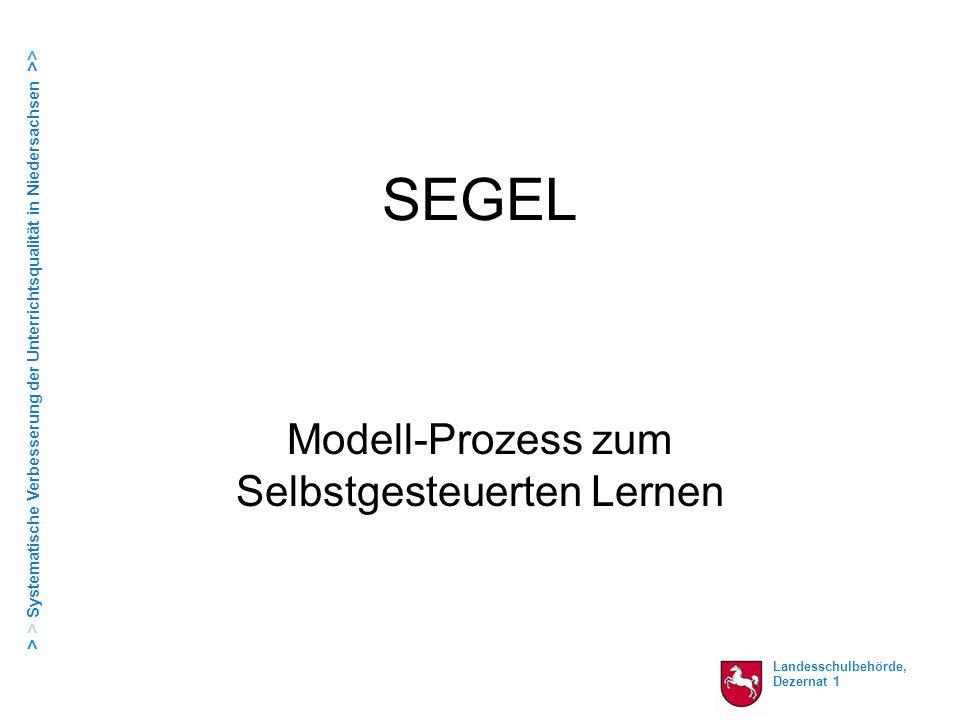 Landesschulbehörde, Dezernat 1 > > Systematische Verbesserung der Unterrichtsqualität in Niedersachsen >> Modell-Prozess zum Selbstgesteuerten Lernen