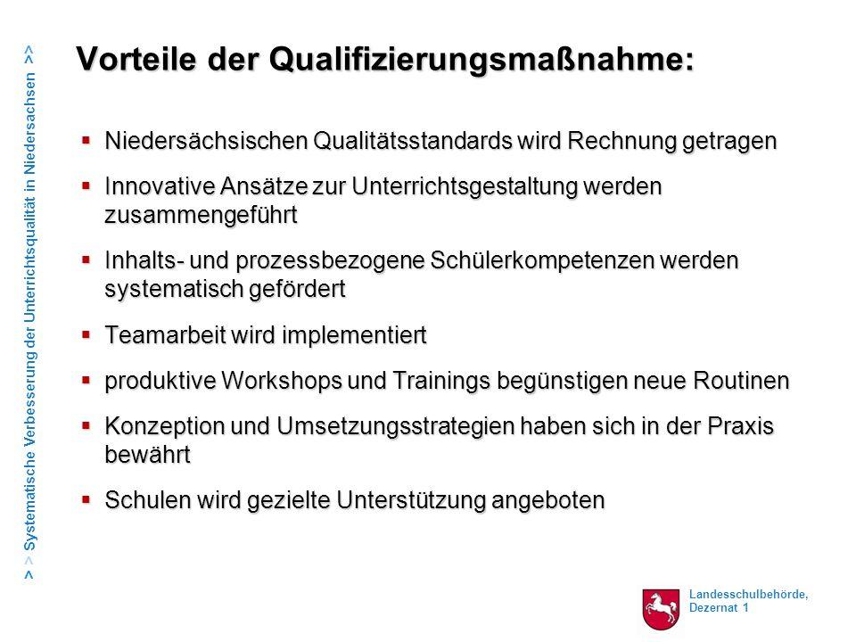 Landesschulbehörde, Dezernat 1 > > Systematische Verbesserung der Unterrichtsqualität in Niedersachsen >> Vorteile der Qualifizierungsmaßnahme:  Nied