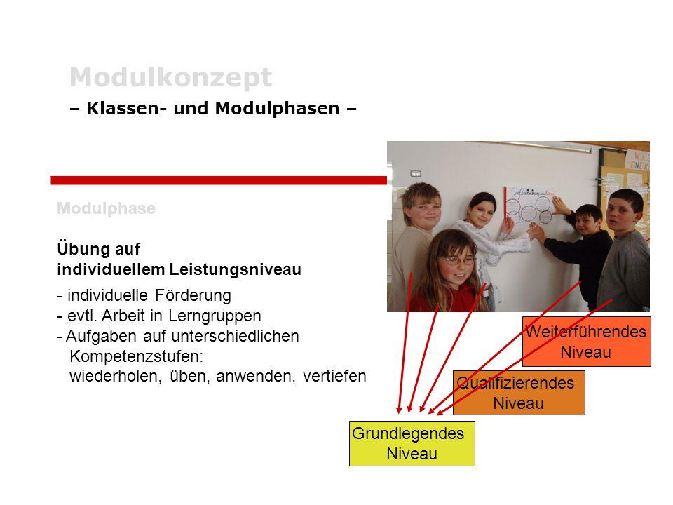 Modulkonzept – Klassen- und Modulphasen – Weiterführendes Niveau Qualifizierendes Niveau Modulphase Übung auf individuellem Leistungsniveau - individu