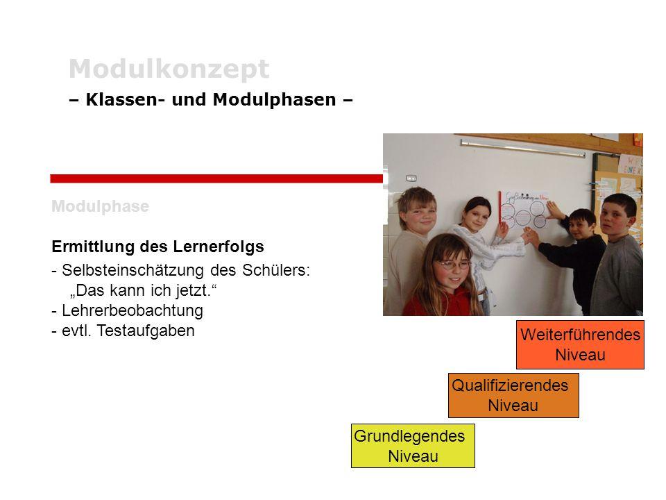 """Weiterführendes Niveau Qualifizierendes Niveau Modulphase Ermittlung des Lernerfolgs - Selbsteinschätzung des Schülers: """"Das kann ich jetzt."""" - Lehrer"""