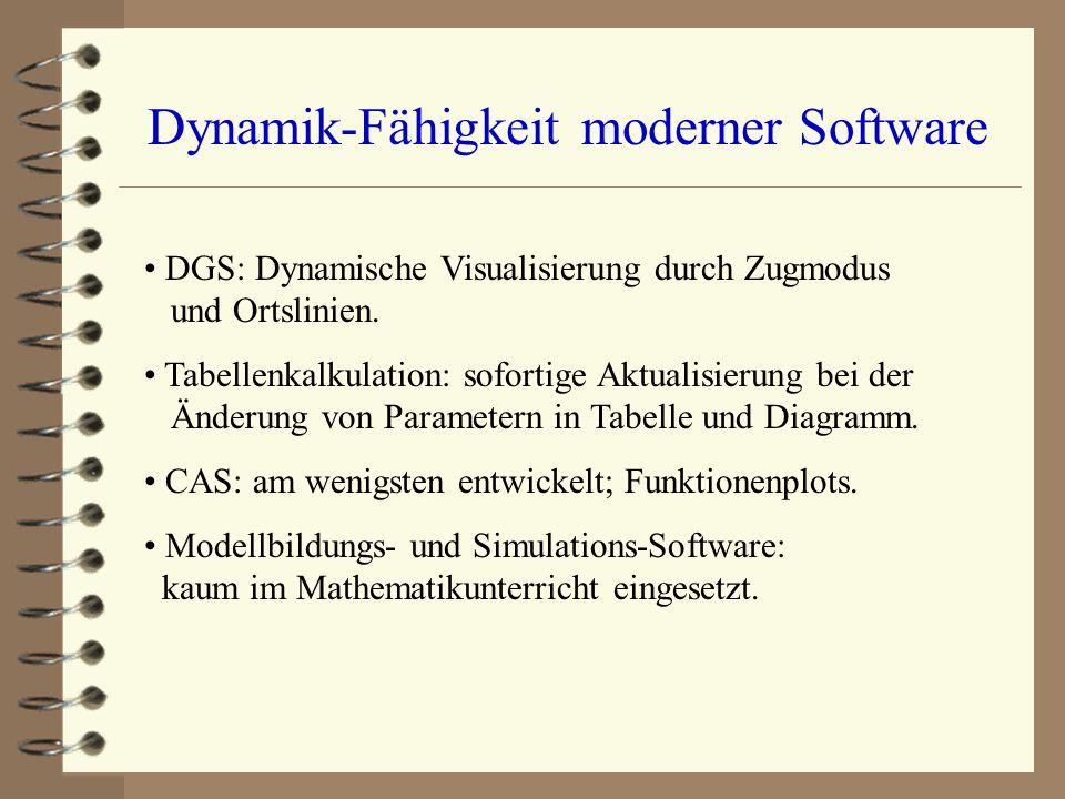 Dynamik-Fähigkeit moderner Software DGS: Dynamische Visualisierung durch Zugmodus und Ortslinien. Tabellenkalkulation: sofortige Aktualisierung bei de