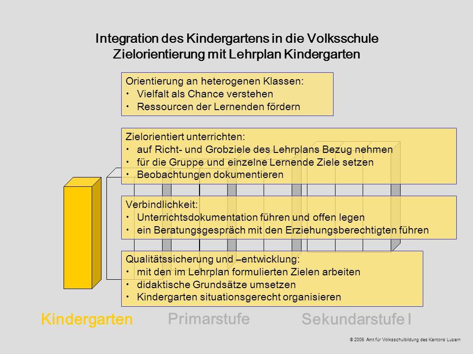 Kindergarten Primarstufe Sekundarstufe I Integration des Kindergartens in die Volksschule Zielorientierung mit Lehrplan Kindergarten Orientierung an h