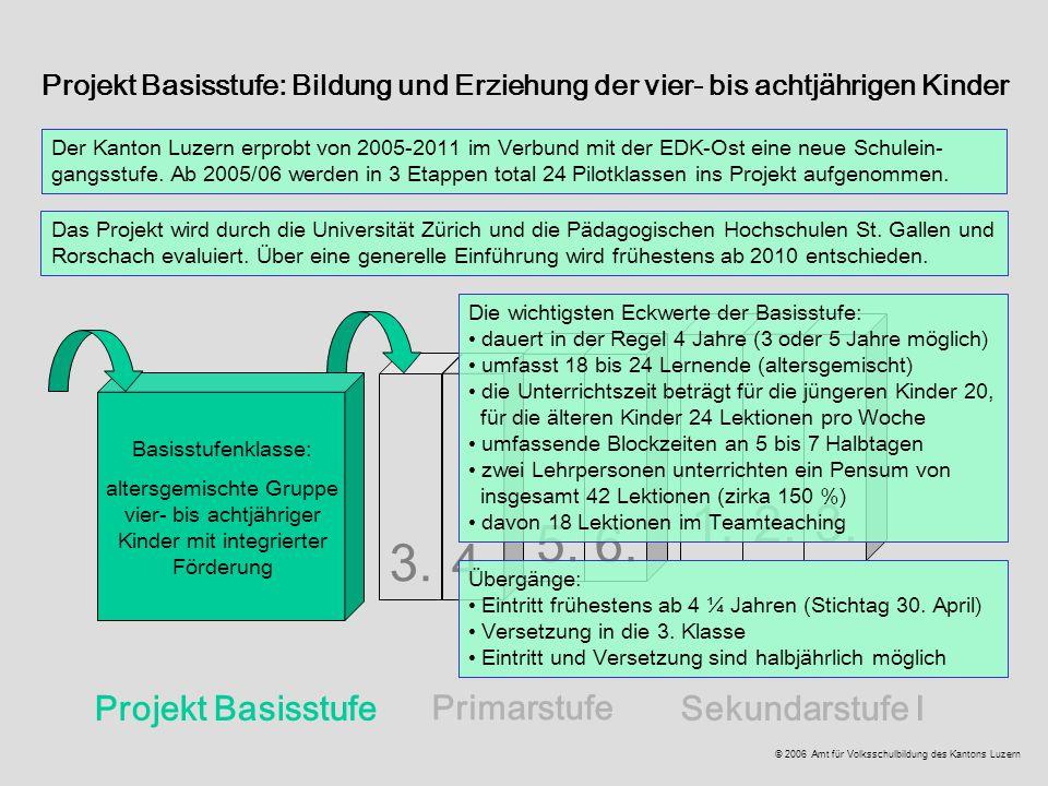Projekt Basisstufe Primarstufe Sekundarstufe I 3.4. 5.6. 1. 2. 3. Projekt Basisstufe: Bildung und Erziehung der vier- bis achtjährigen Kinder © 2006 A
