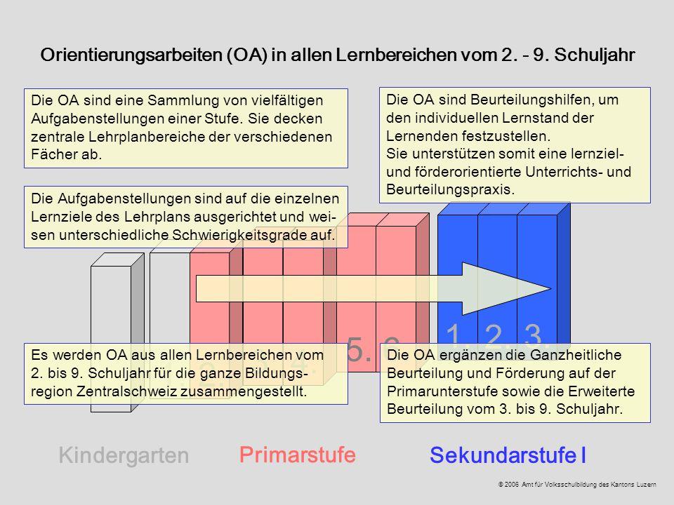 Kindergarten Primarstufe Sekundarstufe I 1.2. 3.4. 5.6. 1. 2. 3. Orientierungsarbeiten (OA) in allen Lernbereichen vom 2. - 9. Schuljahr Es werden OA