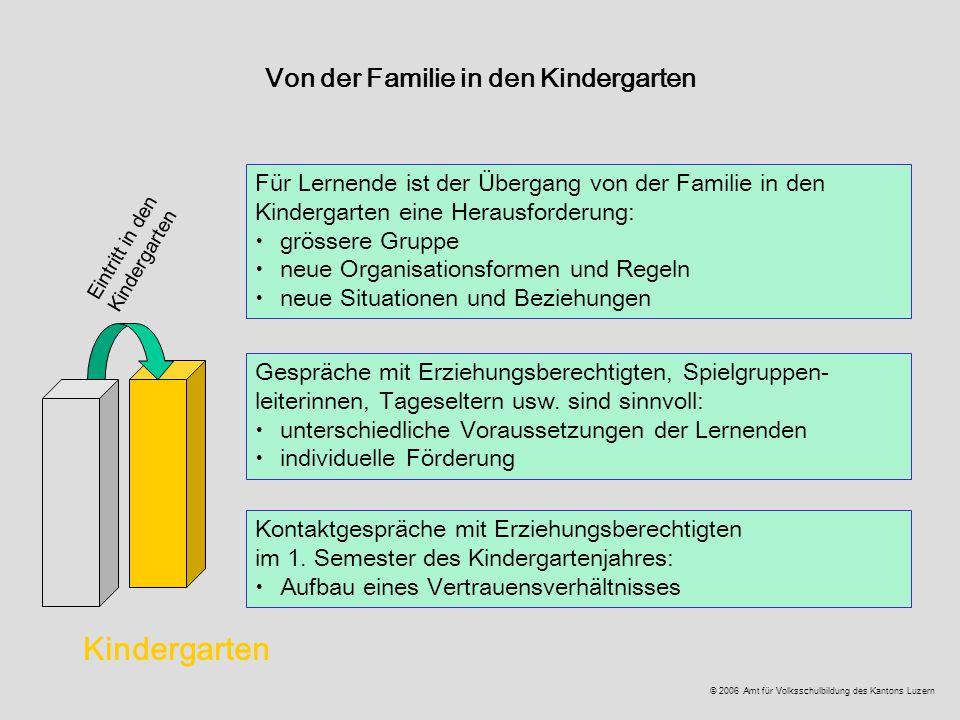 Kindergarten Eintritt in den Kindergarten Für Lernende ist der Übergang von der Familie in den Kindergarten eine Herausforderung:  grössere Gruppe 