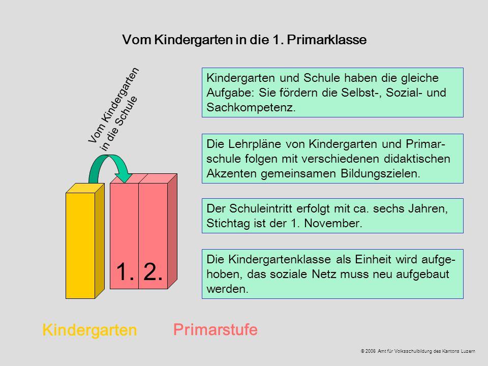 Kindergarten Primarstufe 1.2. Vom Kindergarten in die Schule Kindergarten und Schule haben die gleiche Aufgabe: Sie fördern die Selbst-, Sozial- und S