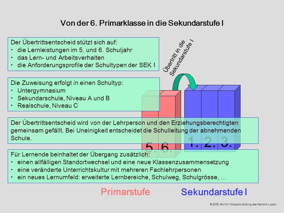 Primarstufe Sekundarstufe I 5.6. 1. 2. 3. Übertritt in die Sekundarstufe I Der Übertrittsentscheid wird von der Lehrperson und den Erziehungsberechtig