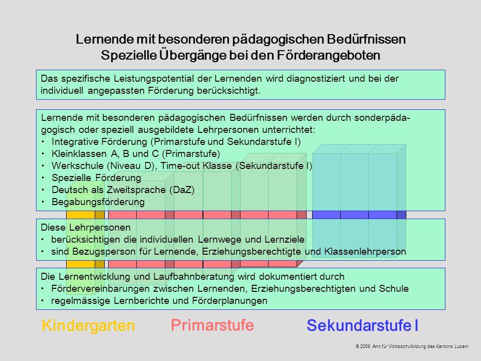 Kindergarten Primarstufe Sekundarstufe I Lernende mit besonderen pädagogischen Bedürfnissen Spezielle Übergänge bei den Förderangeboten Das spezifisch