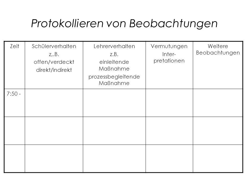 Protokollieren von Beobachtungen ZeitSchülerverhalten z,.B. offen/verdeckt direkt/indirekt Lehrerverhalten z.B. einleitende Maßnahme prozessbegleitend