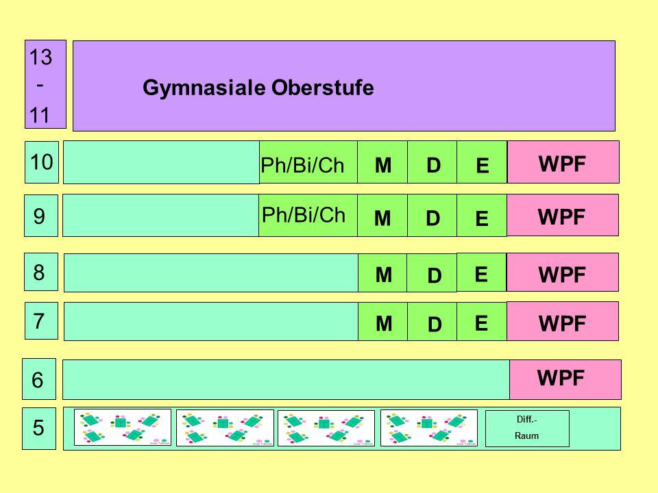 WPF M D E Diff.- Raum 5 6 7 WPF M D E 8 Ph/Bi/ChMD E 10 Gymnasiale Oberstufe 13 - 11 WPF MD E 9 Ph/Bi/Ch