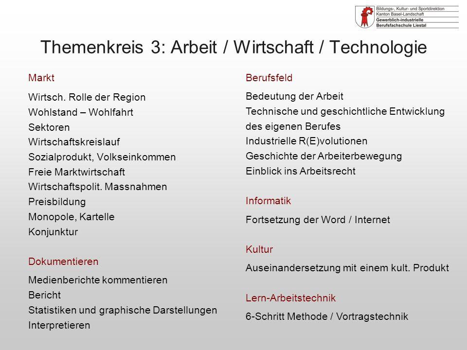 Themenkreis 3: Arbeit / Wirtschaft / Technologie Markt Wirtsch.
