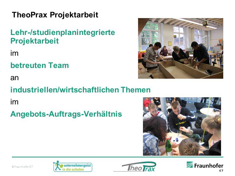 © Fraunhofer ICT TheoPrax Projektarbeit Lehr-/studienplanintegrierte Projektarbeit im betreuten Team an industriellen/wirtschaftlichen Themen im Angebots-Auftrags-Verhältnis