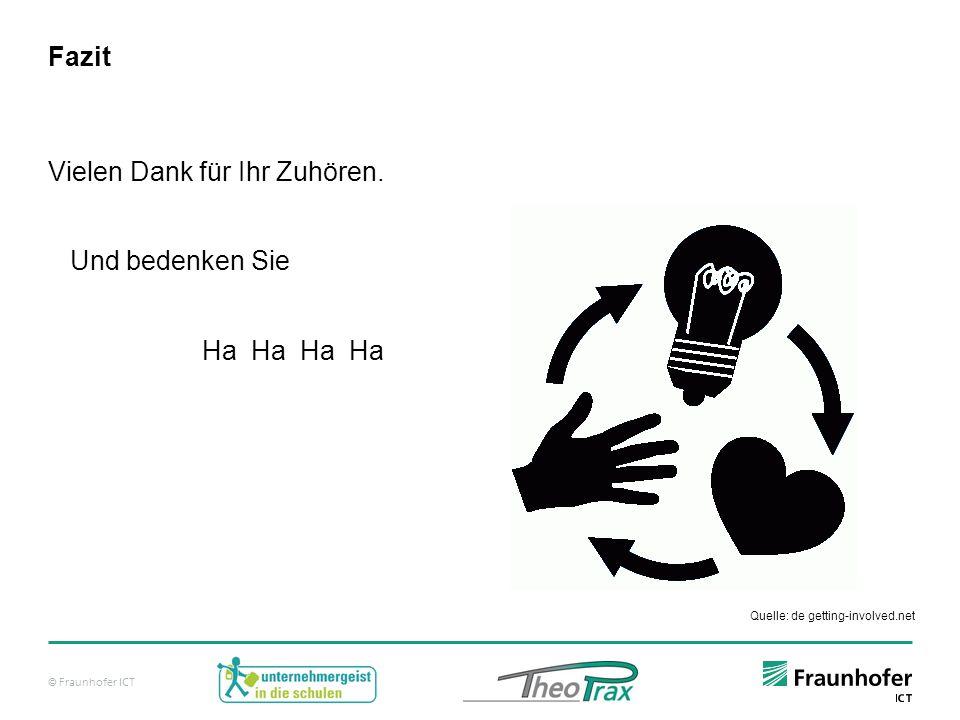 © Fraunhofer ICT Vielen Dank für Ihr Zuhören.