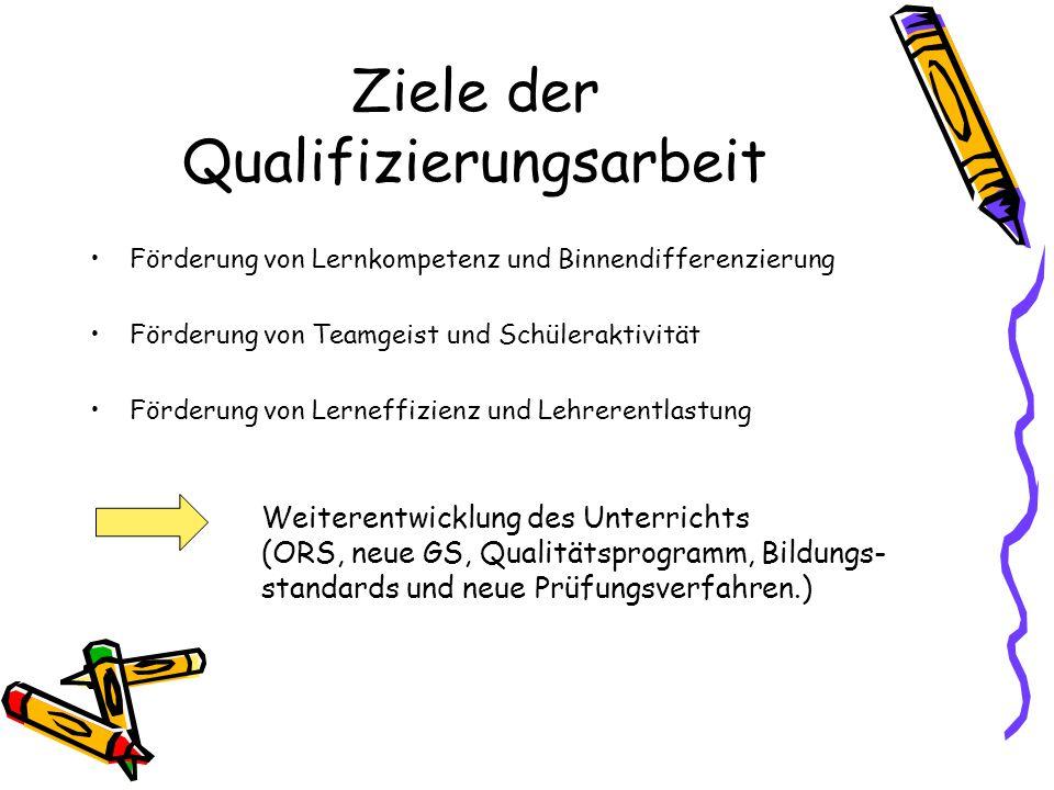 Förderung des eigenverantwortlichen Lernens/ Umgang mit Heterogenität