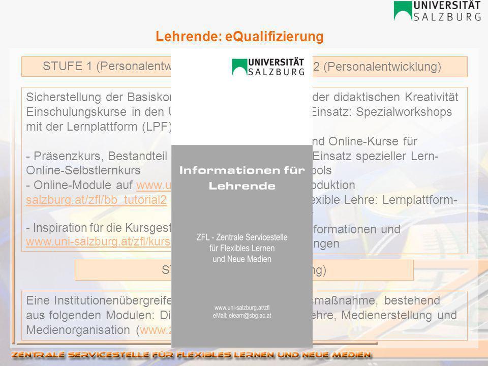 Lehrende: eQualifizierung STUFE 1 (Personalentwicklung) STUFE 2 (Personalentwicklung) Förderung der didaktischen Kreativität beim LPF-Einsatz: Spezialworkshops Präsenz- und Online-Kurse für - gezielten Einsatz spezieller Lern- plattform-Tools - Medienproduktion - Forum Flexible Lehre: Lernplattform- Community - diverse Informationen und Veranstaltungen Sicherstellung der Basiskompetenz: Einschulungskurse in den Umgang mit der Lernplattform (LPF): - Präsenzkurs, Bestandteil der PE Online-Selbstlernkurs - Online-Module auf www.uni- salzburg.at/zfl/bb_tutorial2www.uni- salzburg.at/zfl/bb_tutorial2 - Inspiration für die Kursgestaltung: www.uni-salzburg.at/zfl/kursschmankerl www.uni-salzburg.at/zfl/kursschmankerl Eine Institutionenübergreifende Personalentwicklungsmaßnahme, bestehend aus folgenden Modulen: Didaktik mediengestützter Lehre, Medienerstellung und Medienorganisation (www.zertifikat-elearning.at) STUFE 3 (Zertifikat eLearning)