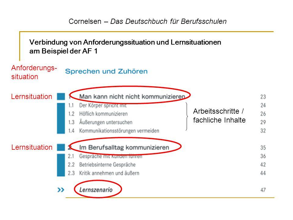 Verbindung von Anforderungssituation und Lernsituationen am Beispiel der AF 1 Cornelsen – Das Deutschbuch für Berufsschulen Lernsituation Arbeitsschri