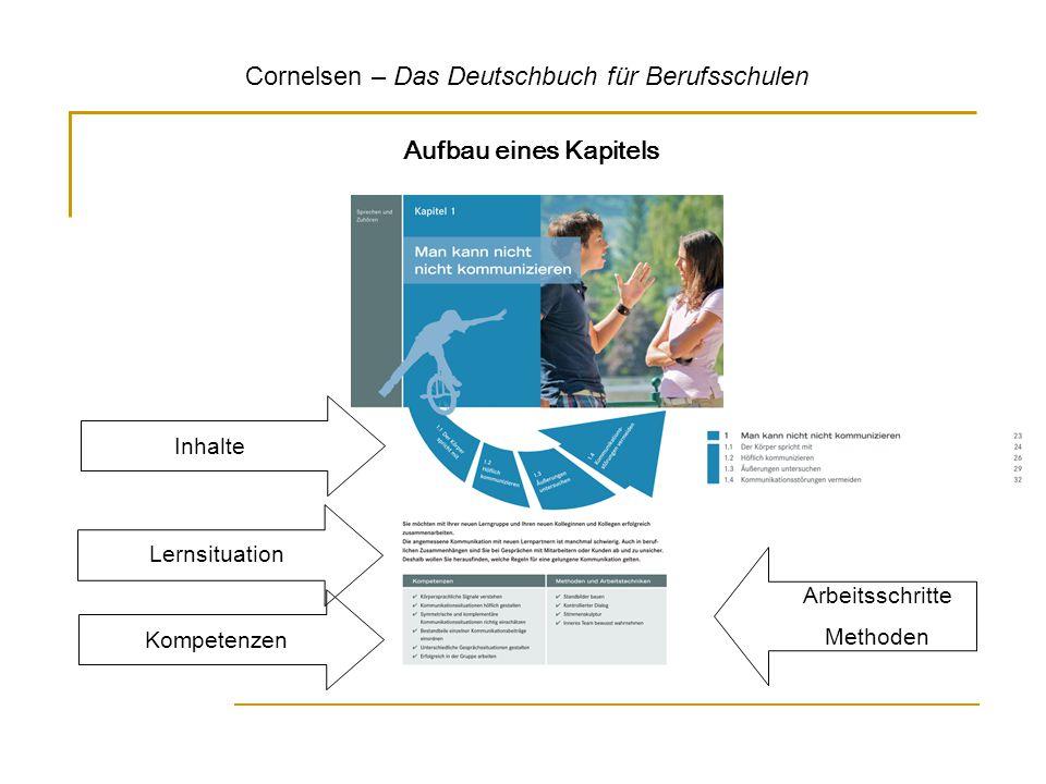 Aufbau eines Kapitels Cornelsen – Das Deutschbuch für Berufsschulen Kompetenzen Arbeitsschritte Methoden Lernsituation Inhalte
