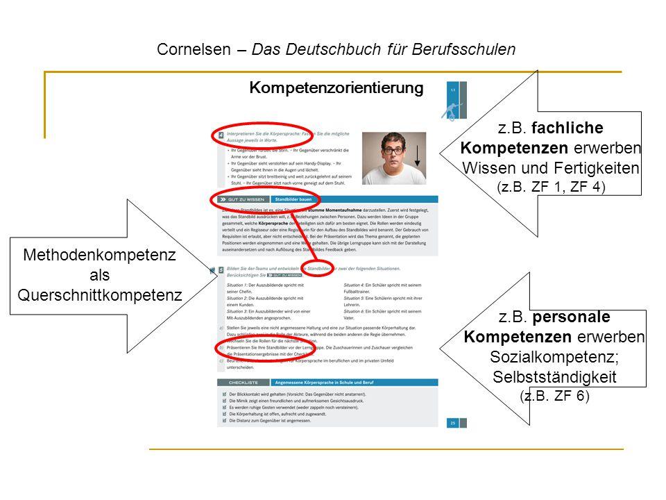 Kompetenzorientierung Cornelsen – Das Deutschbuch für Berufsschulen z.B. fachliche Kompetenzen erwerben Wissen und Fertigkeiten (z.B. ZF 1, ZF 4) z.B.
