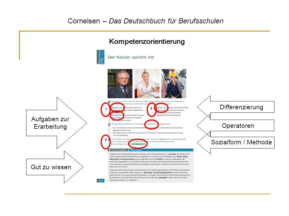 Kompetenzorientierung Cornelsen – Das Deutschbuch für Berufsschulen Gut zu wissen Aufgaben zur Erarbeitung Differenzierung Sozialform / Methode Operat