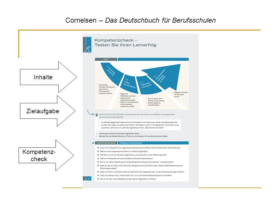 Cornelsen – Das Deutschbuch für Berufsschulen Kompetenz- check Zielaufgabe Inhalte