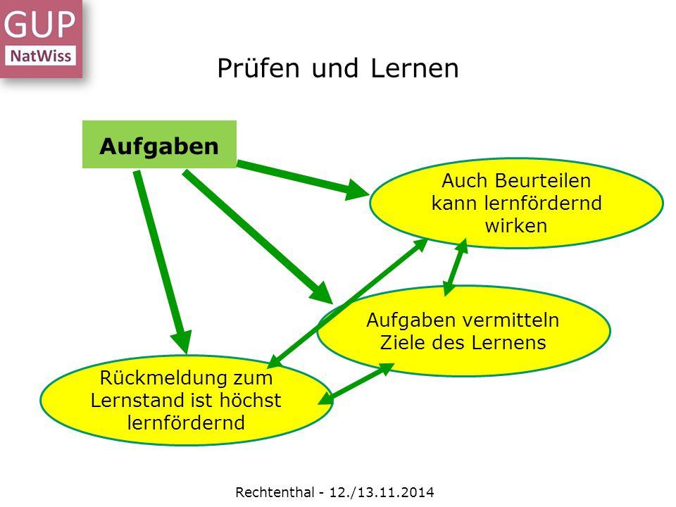 Prüfen und Lernen Rechtenthal - 12./13.11.2014 Aufgaben Auch Beurteilen kann lernfördernd wirken Aufgaben vermitteln Ziele des Lernens Rückmeldung zum