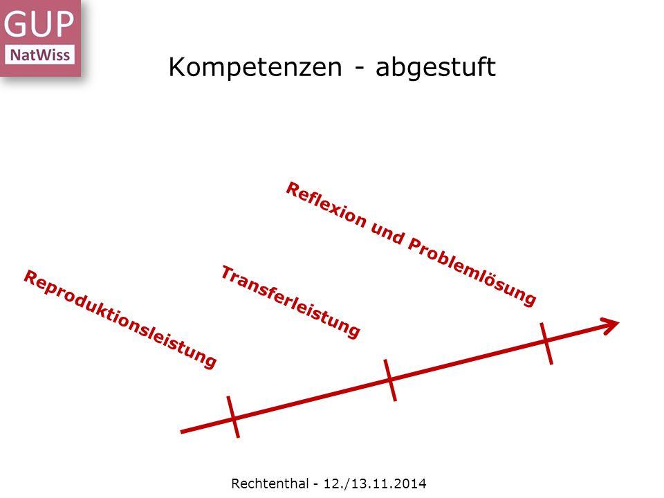 Kompetenzen - abgestuft Rechtenthal - 12./13.11.2014 Reproduktionsleistung Transferleistung Reflexion und Problemlösung