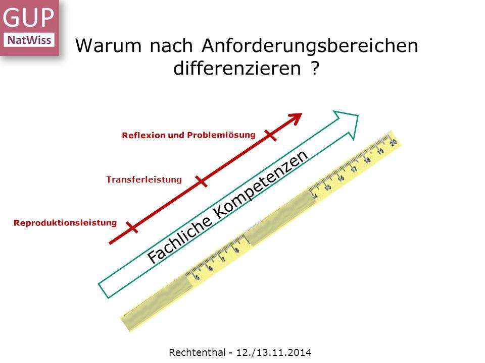 Warum nach Anforderungsbereichen differenzieren ? Rechtenthal - 12./13.11.2014 Reproduktionsleistung Transferleistung Reflexion und Problemlösung Fach