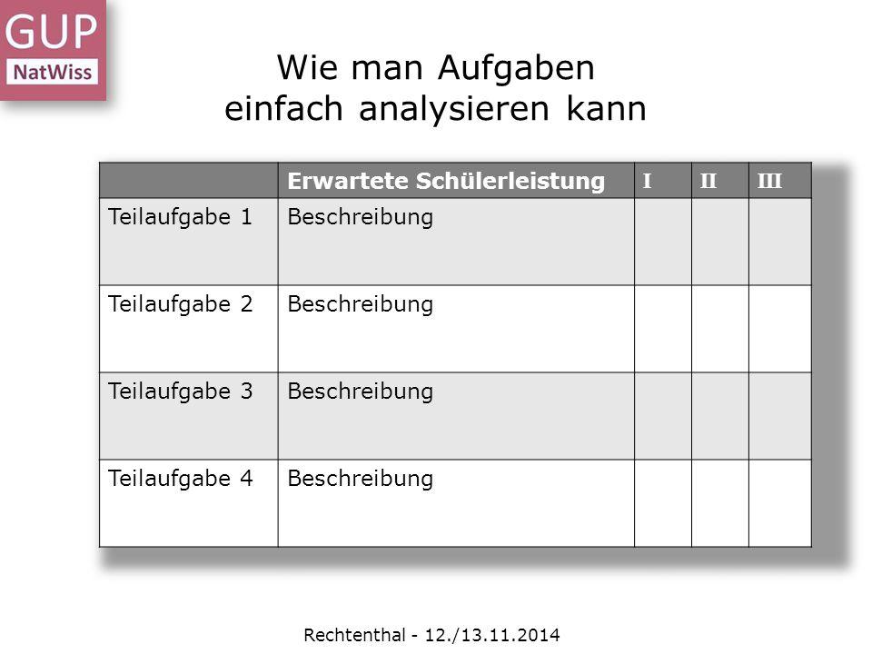 Wie man Aufgaben einfach analysieren kann Rechtenthal - 12./13.11.2014