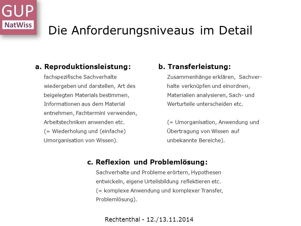 Die Anforderungsniveaus im Detail Rechtenthal - 12./13.11.2014 a. Reproduktionsleistung: fachspezifische Sachverhalte wiedergeben und darstellen, Art