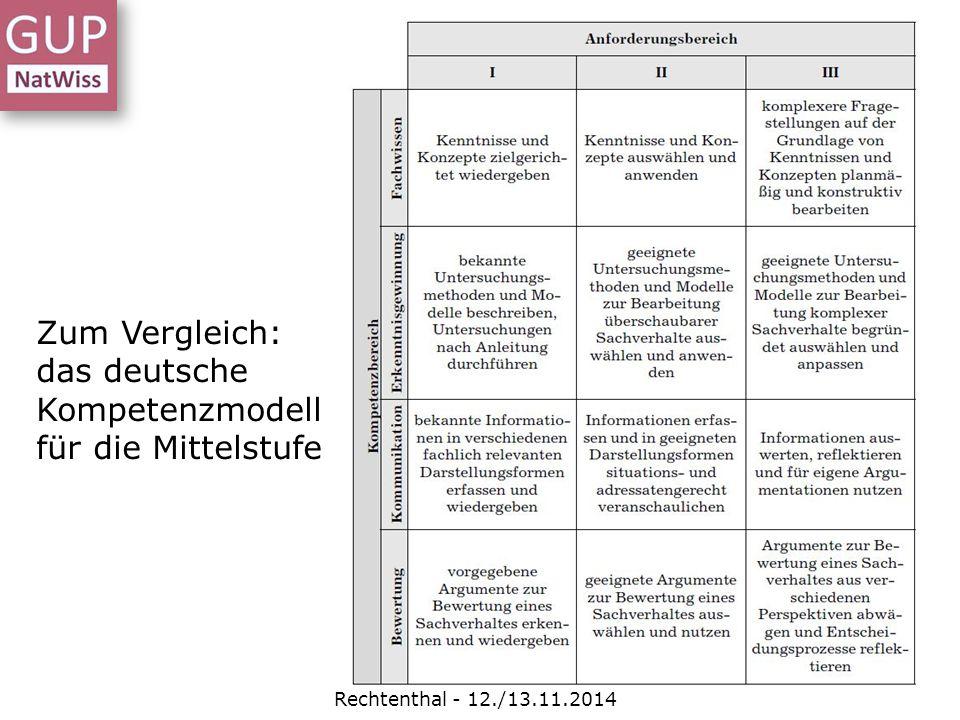 Rechtenthal - 12./13.11.2014 Zum Vergleich: das deutsche Kompetenzmodell für die Mittelstufe