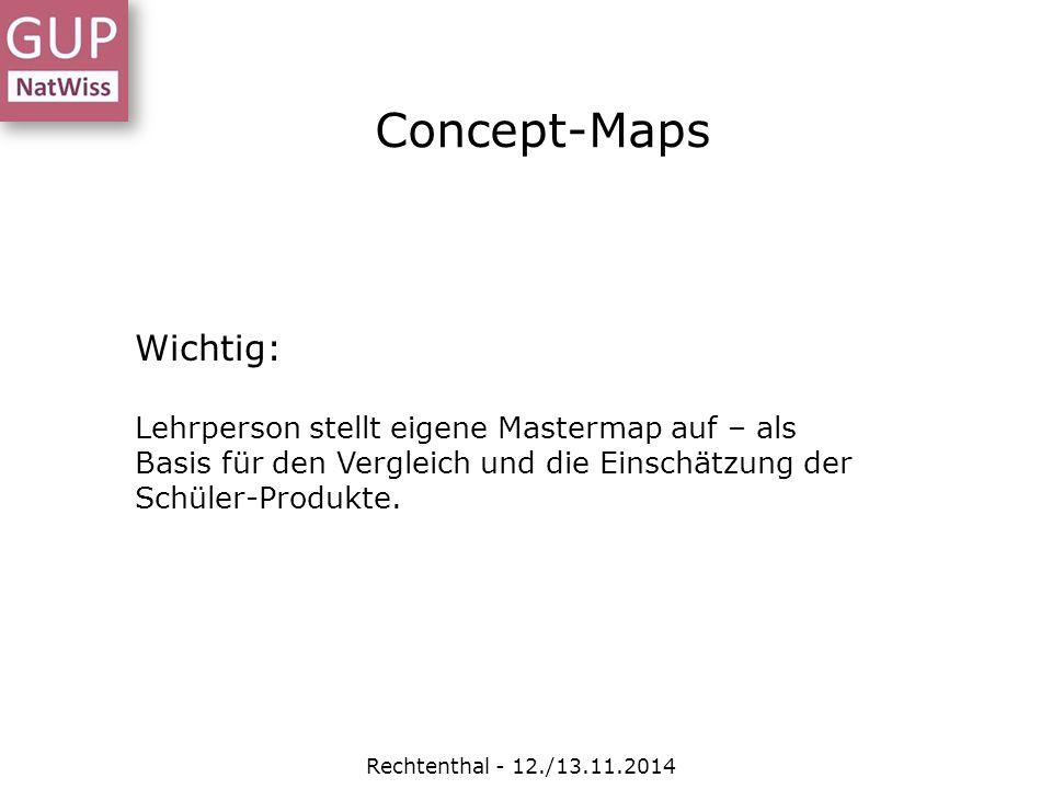 Concept-Maps Rechtenthal - 12./13.11.2014 Wichtig: Lehrperson stellt eigene Mastermap auf – als Basis für den Vergleich und die Einschätzung der Schül