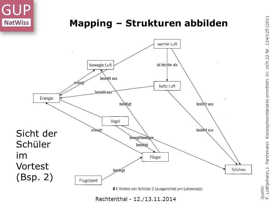 Quelle: F. Lüthjohann, I. Parchmann: Konzeptverständnis ermitteln. In: UCh 22 Nr. 124/125 (2011 Sicht der Schüler im Vortest (Bsp. 2) Mapping – Strukt