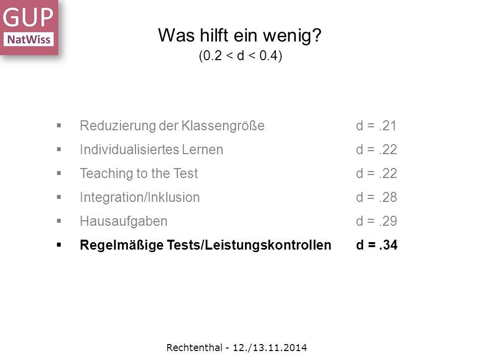  Angstreduktiond =.40  Kooperatives Lernend =.41  Ein hohes Selbstvertrauen der Schülerd =.43  Kleingruppenlernend =.49  Peer Tutoringd =.55  Herausfordernde Ziele setzend =.56  Concept Mappingd =.57  Arbeit mit Lösungsbeispielend =.57 Was hilft schon mehr.