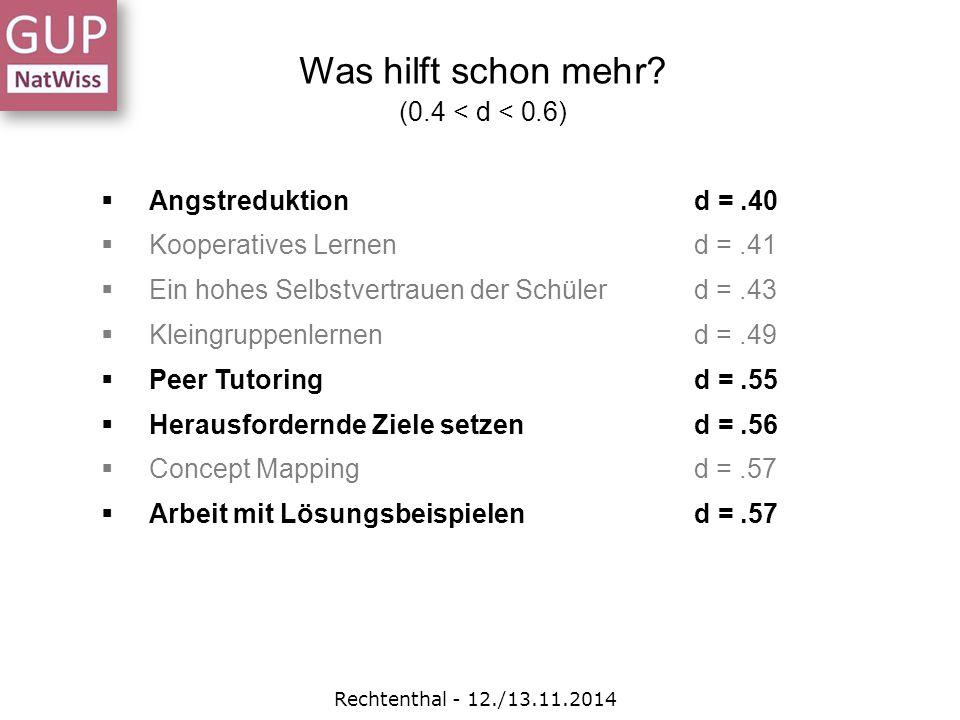  Angstreduktiond =.40  Kooperatives Lernend =.41  Ein hohes Selbstvertrauen der Schülerd =.43  Kleingruppenlernend =.49  Peer Tutoringd =.55  He