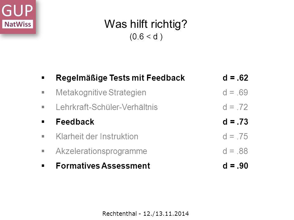 Was hilft richtig? (0.6 < d )  Regelmäßige Tests mit Feedbackd =.62  Metakognitive Strategiend =.69  Lehrkraft-Schüler-Verhältnisd =.72  Feedbackd