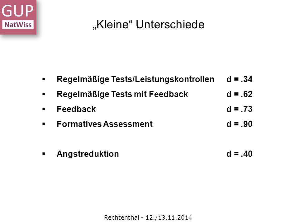 """""""Kleine"""" Unterschiede  Regelmäßige Tests/Leistungskontrollend =.34  Regelmäßige Tests mit Feedbackd =.62  Feedbackd =.73  Formatives Assessmentd ="""