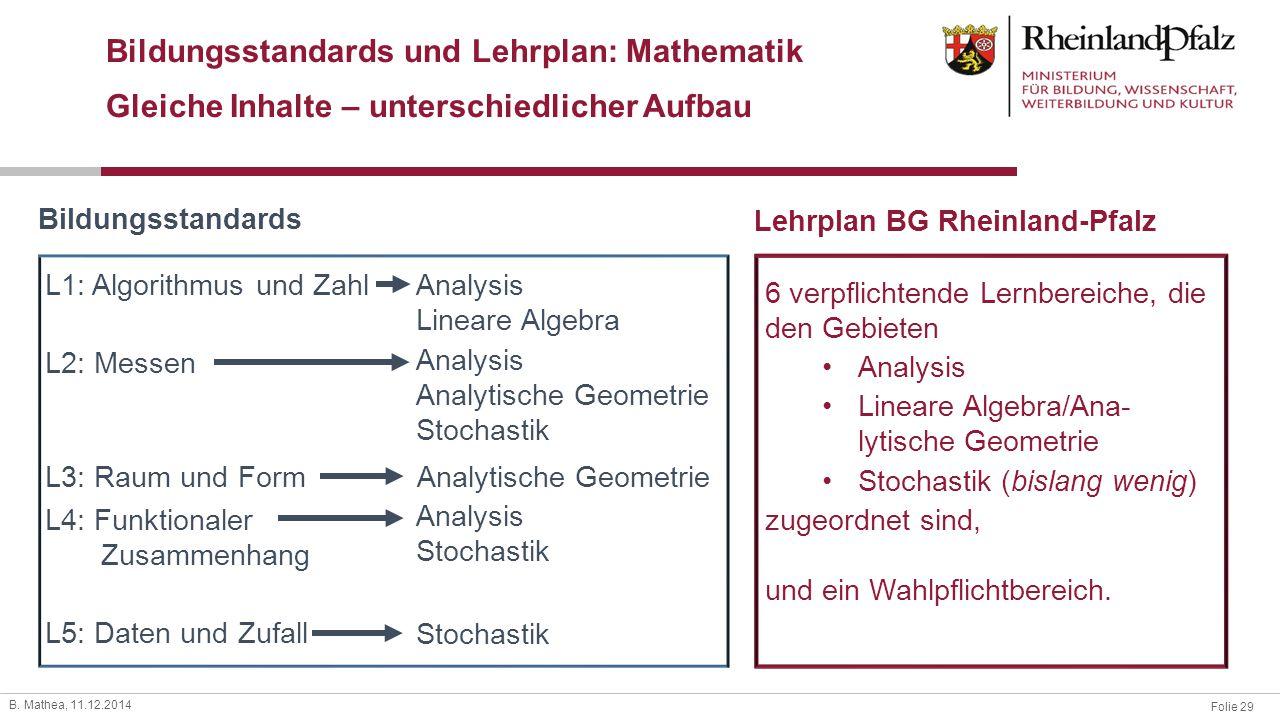 Folie 29 B. Mathea, 11.12.2014 L1: Algorithmus und Zahl L2: Messen L3: Raum und Form L4: Funktionaler Zusammenhang L5: Daten und Zufall Analysis Linea