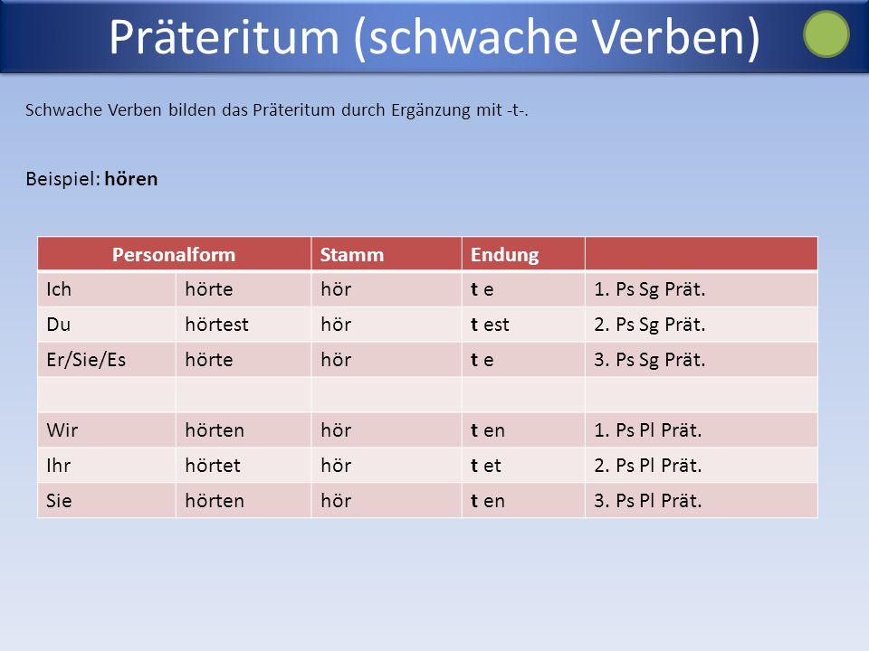 Schwache Verben bilden das Präteritum durch Ergänzung mit -t-. Beispiel: hören Präteritum (schwache Verben) PersonalformStammEndung Ichhörtehört e1. P