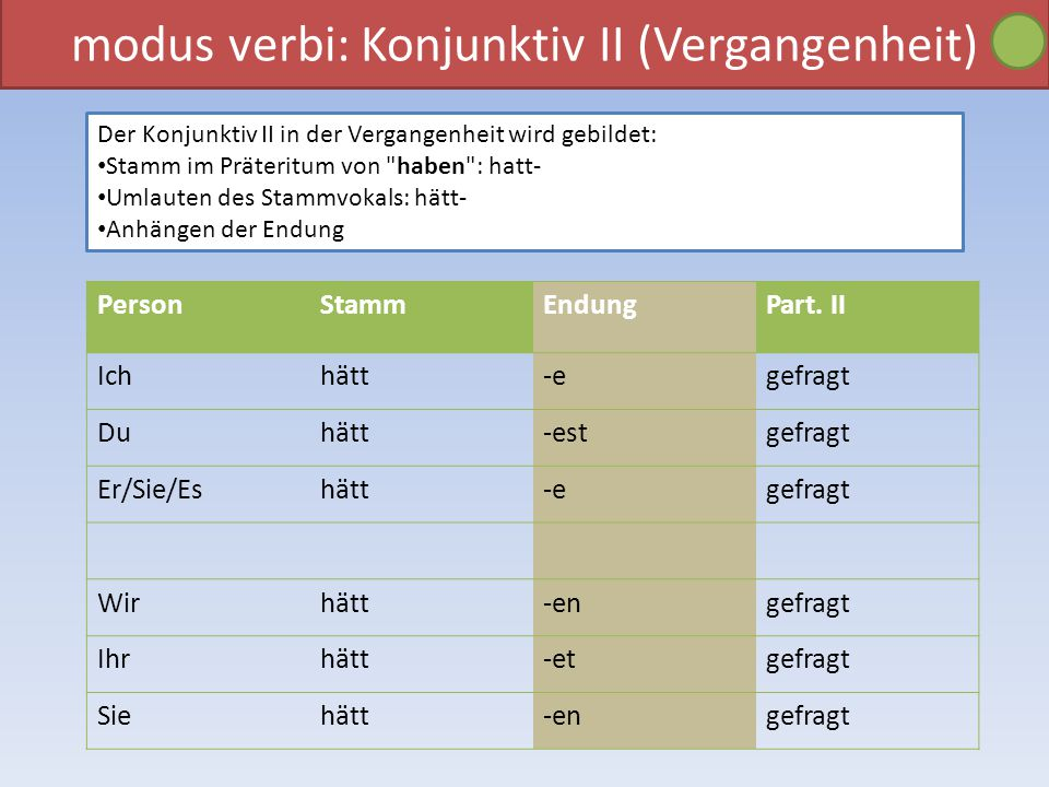 modus verbi: Konjunktiv II (Vergangenheit) Der Konjunktiv II in der Vergangenheit wird gebildet: Stamm im Präteritum von haben : hatt- Umlauten des Stammvokals: hätt- Anhängen der Endung PersonStammEndungPart.