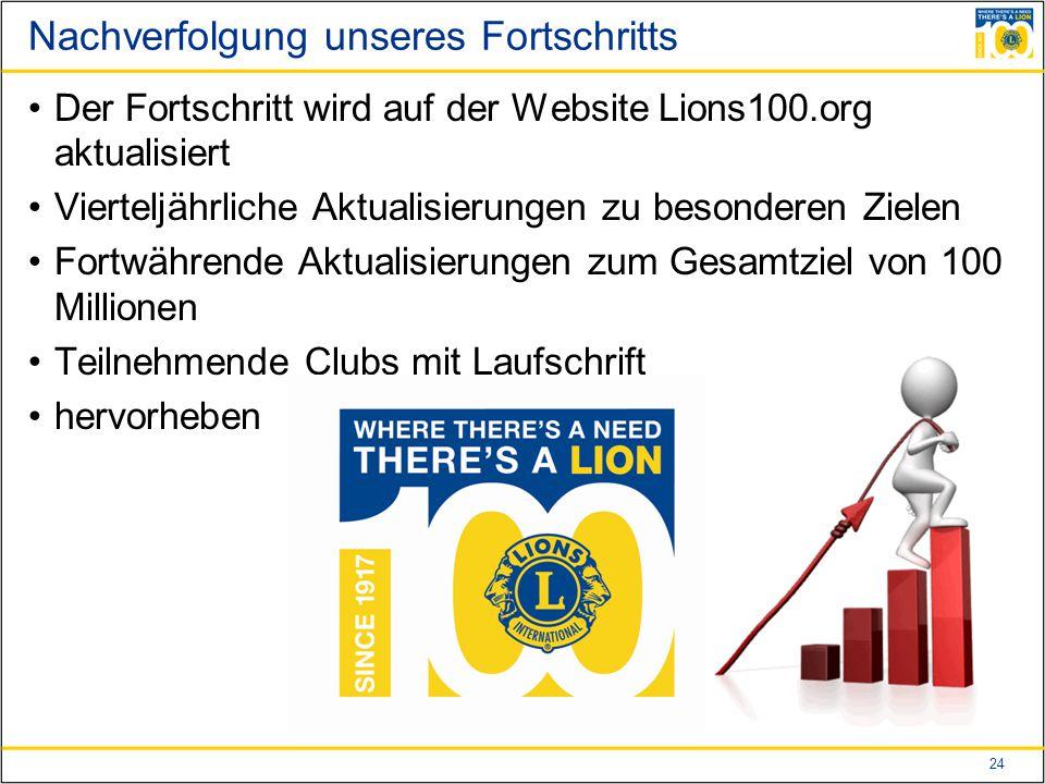 24 Nachverfolgung unseres Fortschritts Der Fortschritt wird auf der Website Lions100.org aktualisiert Vierteljährliche Aktualisierungen zu besonderen Zielen Fortwährende Aktualisierungen zum Gesamtziel von 100 Millionen Teilnehmende Clubs mit Laufschrift hervorheben