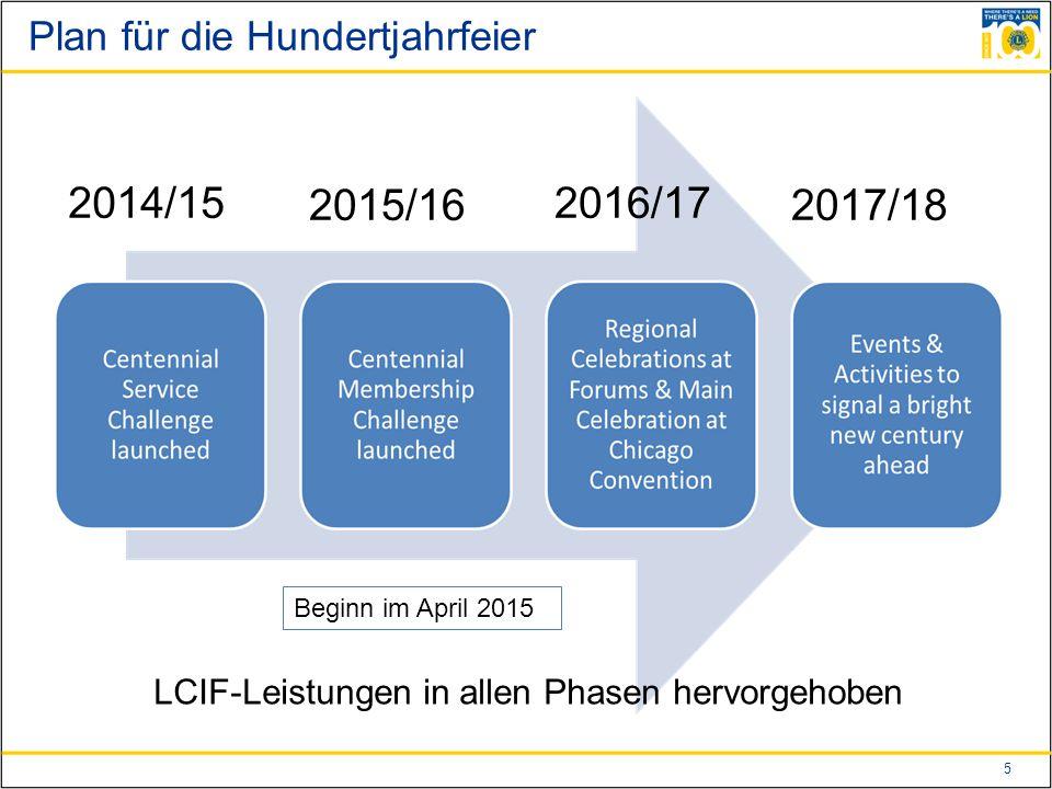 5 Plan für die Hundertjahrfeier LCIF-Leistungen in allen Phasen hervorgehoben 2014/15 2015/16 2016/17 2017/18 Beginn im April 2015