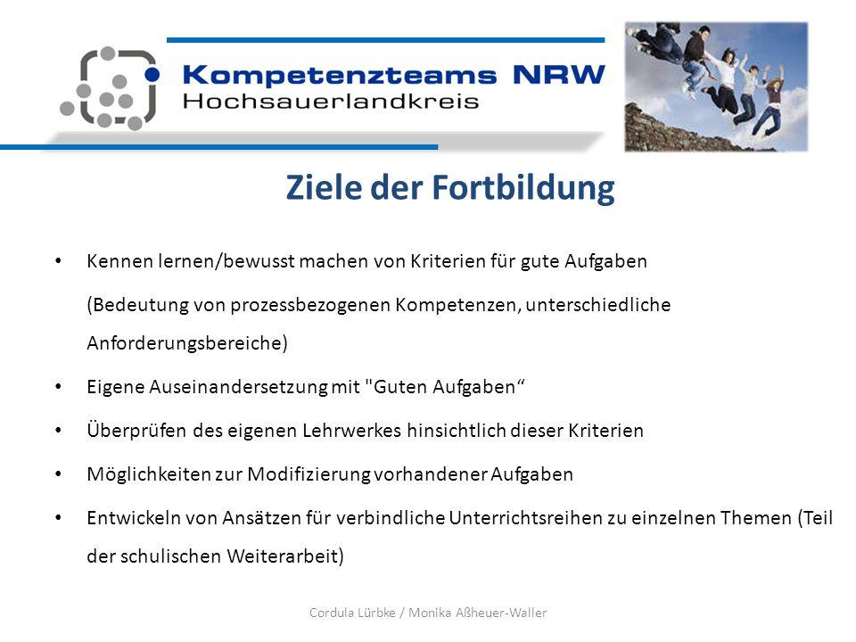 Strukturelle Merkmale Cordula Lürbke / Monika Aßheuer-Waller Vorgespräch, um den individuellen Fortbildungsbedarf zu eruieren ganztägige Fortbildungsveranstaltung (incl.