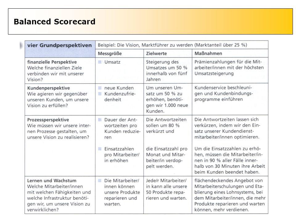 9 Balanced Scorecard