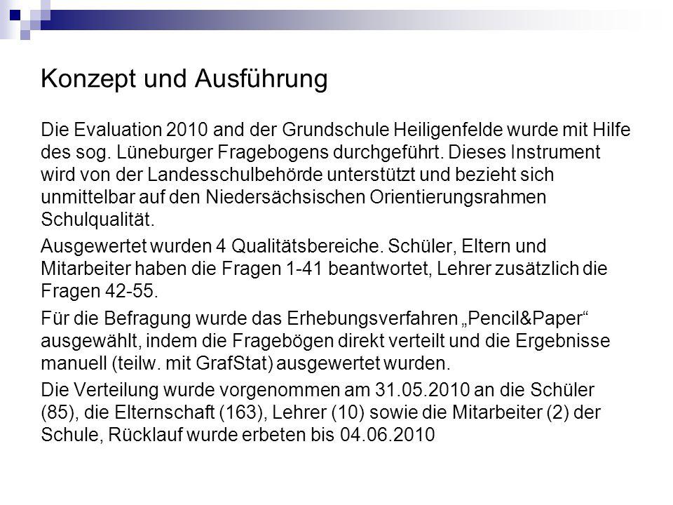 Konzept und Ausführung Die Evaluation 2010 and der Grundschule Heiligenfelde wurde mit Hilfe des sog.