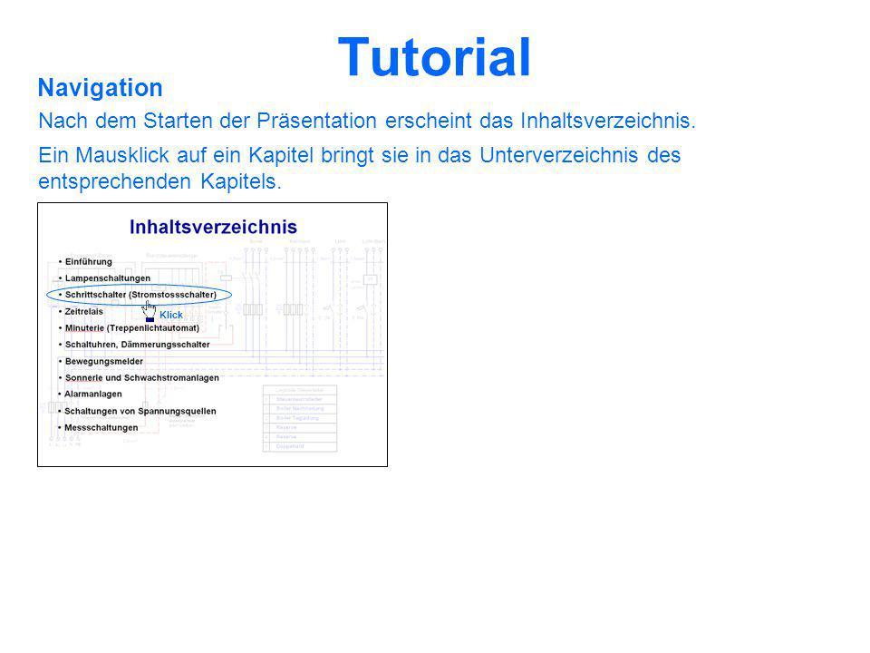 Tutorial Navigation Nach dem Starten der Präsentation erscheint das Inhaltsverzeichnis. Ein Mausklick auf ein Kapitel bringt sie in das Unterverzeichn