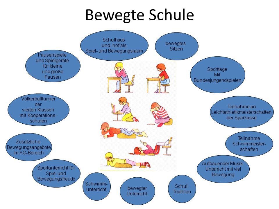 Schulhaus und -hof als Spiel- und Bewegungsraum bewegter Unterricht Sportunterricht für Spiel und Bewegungsfreude Pausenspiele und Spielgeräte für kle