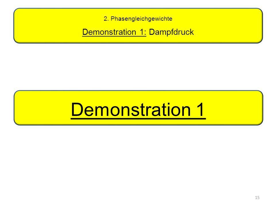 15 2. Phasengleichgewichte Demonstration 1: Dampfdruck Demonstration 1